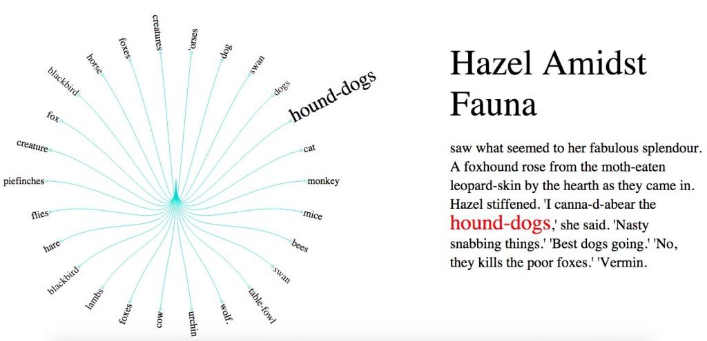 Hazel amidst Fauna (1)